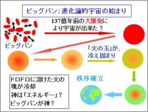 QA_sozo_jiki_2_1